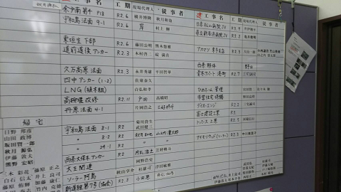 社内勉強会+施工会議@土木部